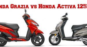 Honda Grazia vs Honda Activa 125