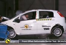 Fiat Punto NCAP fail crash test
