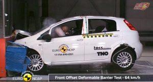 Fiat Punto NCAP fail crash test