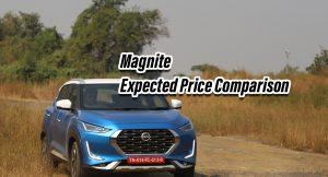 magnite price
